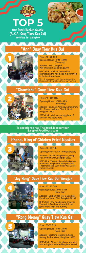 Infographic | Chicken Fried Noodle | Bangkok Food Tours