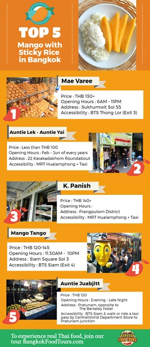 Top 5 places to find mango and sticky rice in Bangkok
