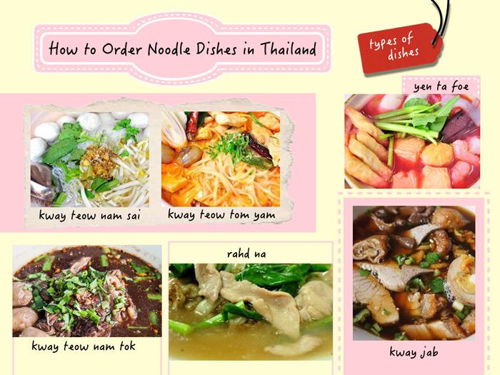 Horizontal poster | order noodle soup | Bangkok Food Tours