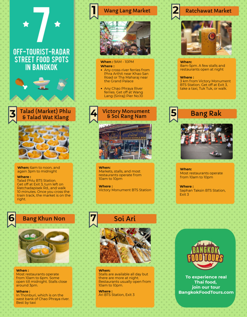Info graphic | Street Food in Bangkok | Bangkok Food Tours