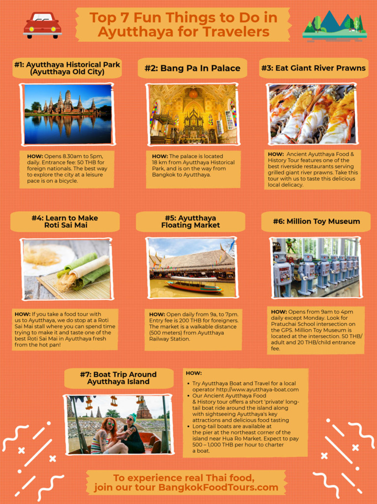7 Things To Do in Ayutthaya – Travelers' Guide by Bangkok Food Tours_info graphic