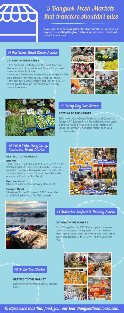 5 Bangkok's Fresh Markets Travellers Shouldn't Miss_info graphic